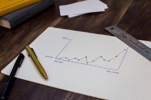 grafiek tekenen